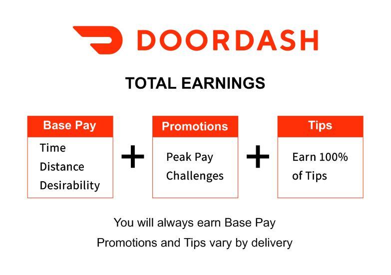 doordash payment methods